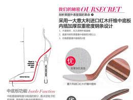 时尚女鞋产品详情页设计