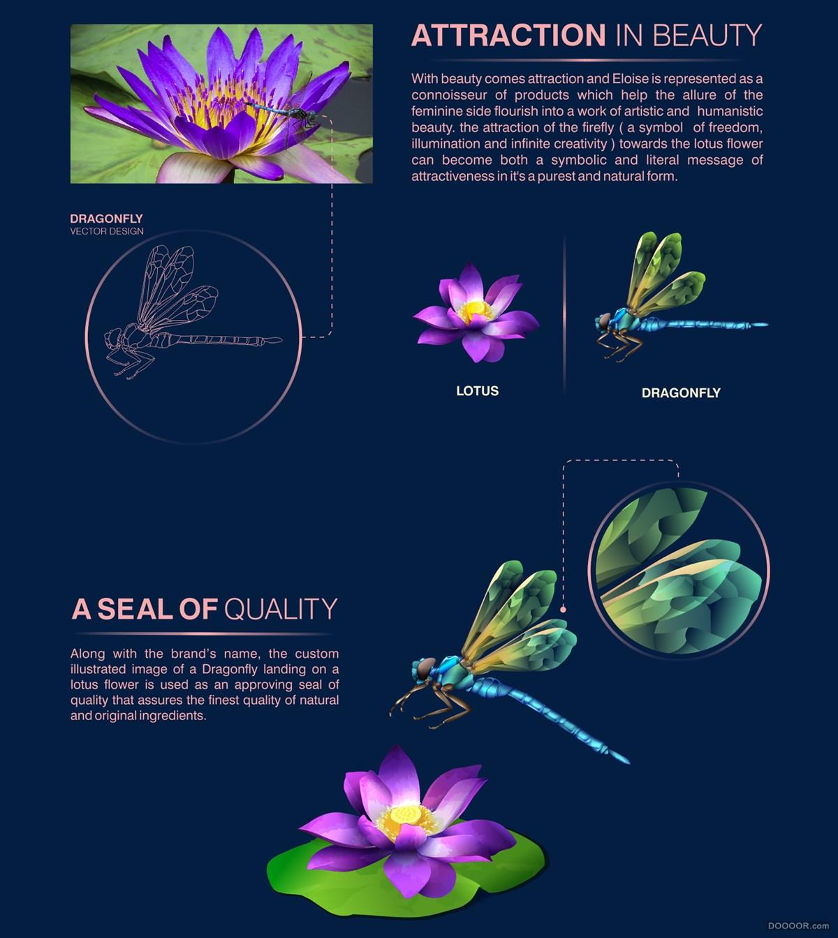 ELOISE蓮花自然元素美容化妝品品牌設計