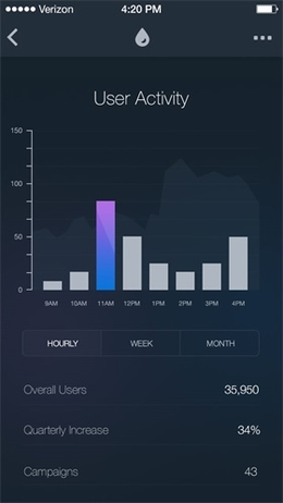 数据表UI界面设计