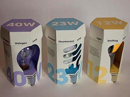 SPECTRUM灯泡包装设计