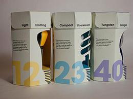 SPECTRUM節能燈燈泡包裝盒設計