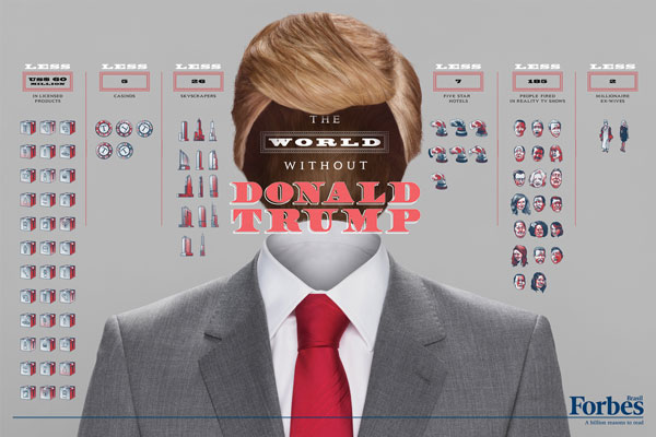 福布斯(Forbes)系列創意宣傳廣告欣賞