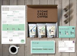 體驗咖啡的學問 禮盒包裝視覺