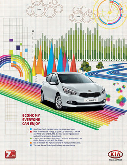 KIA起亞汽車宣傳海報設計