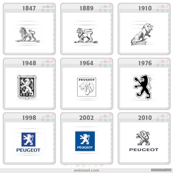 世界品牌LOGO百年演变史